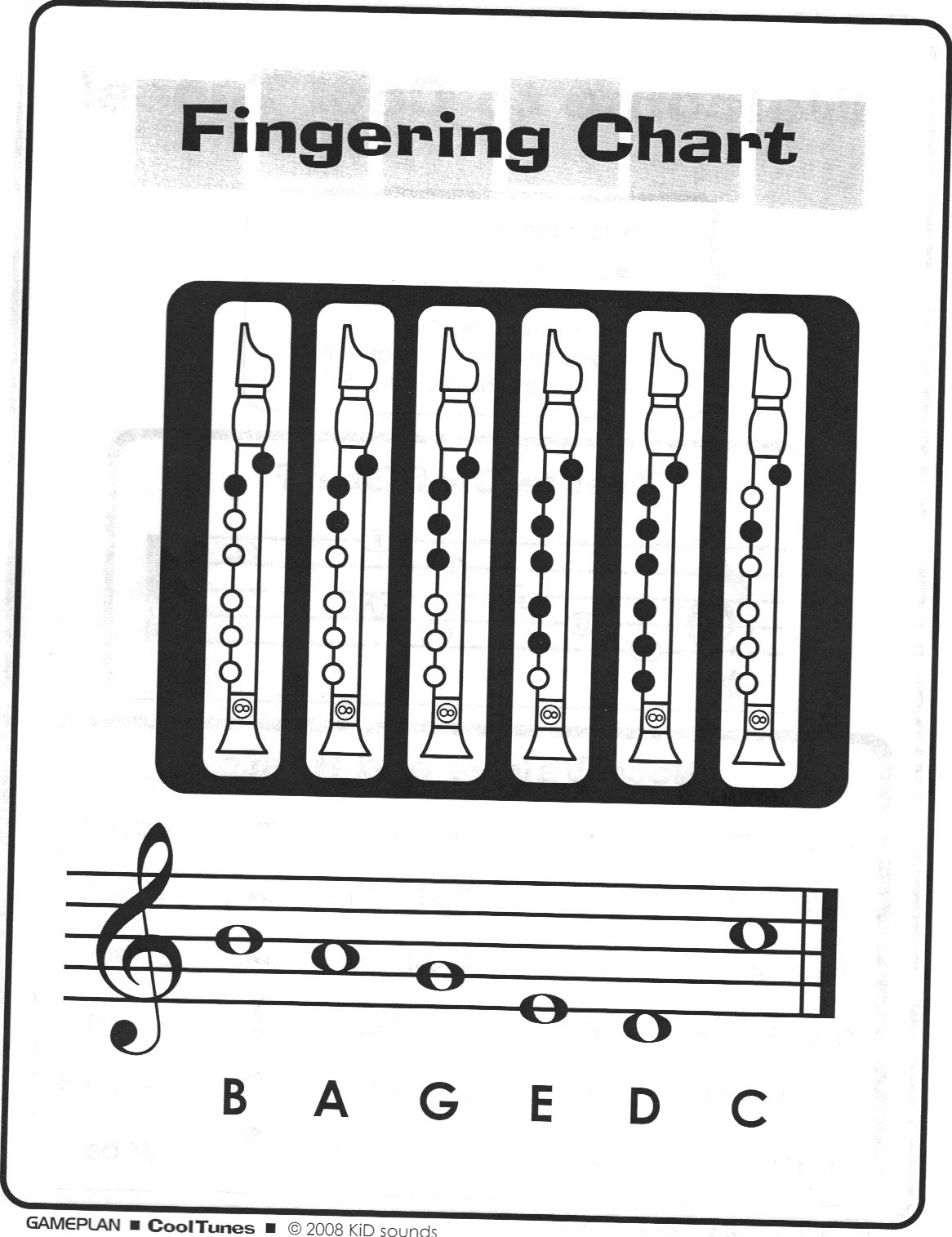 Music Recorder Karate – Recorder Finger Chart