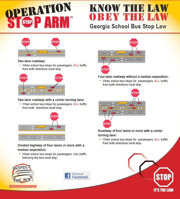 Operation Stop Arm