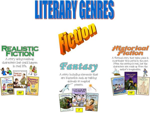 Fourth grade Genres (Reading) - BetterLesson